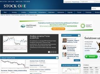 StockOne.pl/edukacja/analiza-techniczna
